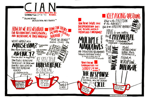 CIAN network poster