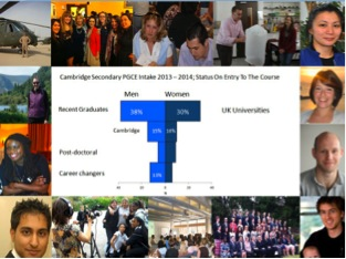 Cambridge Secondary PGCE Intake 2013-2014